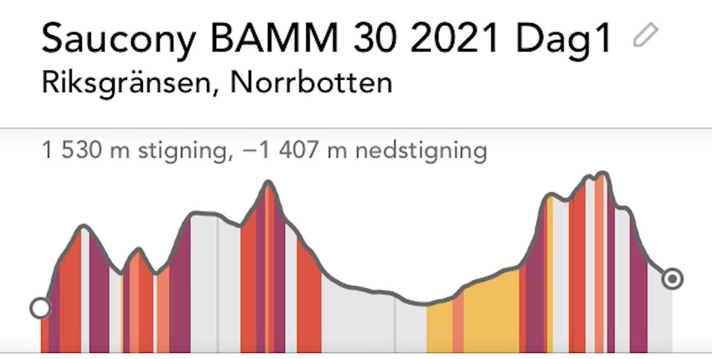 Download: Höjdprofil-BAMM30-2021-dag1, jpeg format