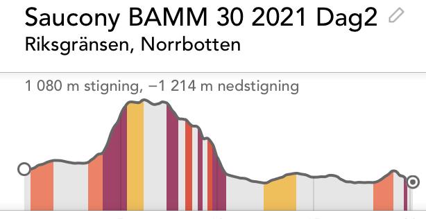 Download: Höjdprofil-BAMM30-2021-dag2, jpeg format