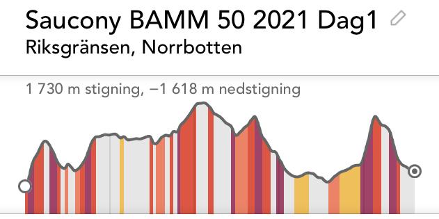 Download: Höjdprofil-BAMM50-2021-dag1, jpeg format