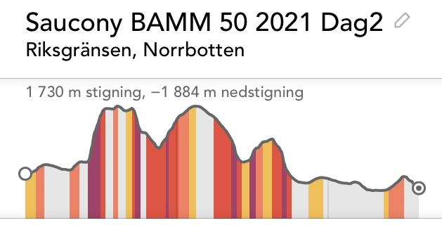 Download: Höjdprofil-BAMM50-2021-dag2, jpeg format
